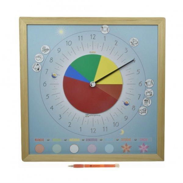 24 uurs klok met variabele dagindeling. Vierkant 2 x 12 uur