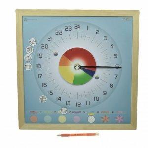 24 uurs klok met variabele dagindeling. Vierkant 1 x 24 uur