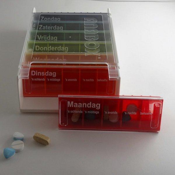 Medicijn weeklader anabox.